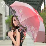 防紫外线遮阳伞