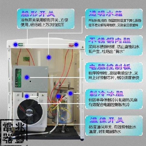 Диспенсер для воды Xinfei 01