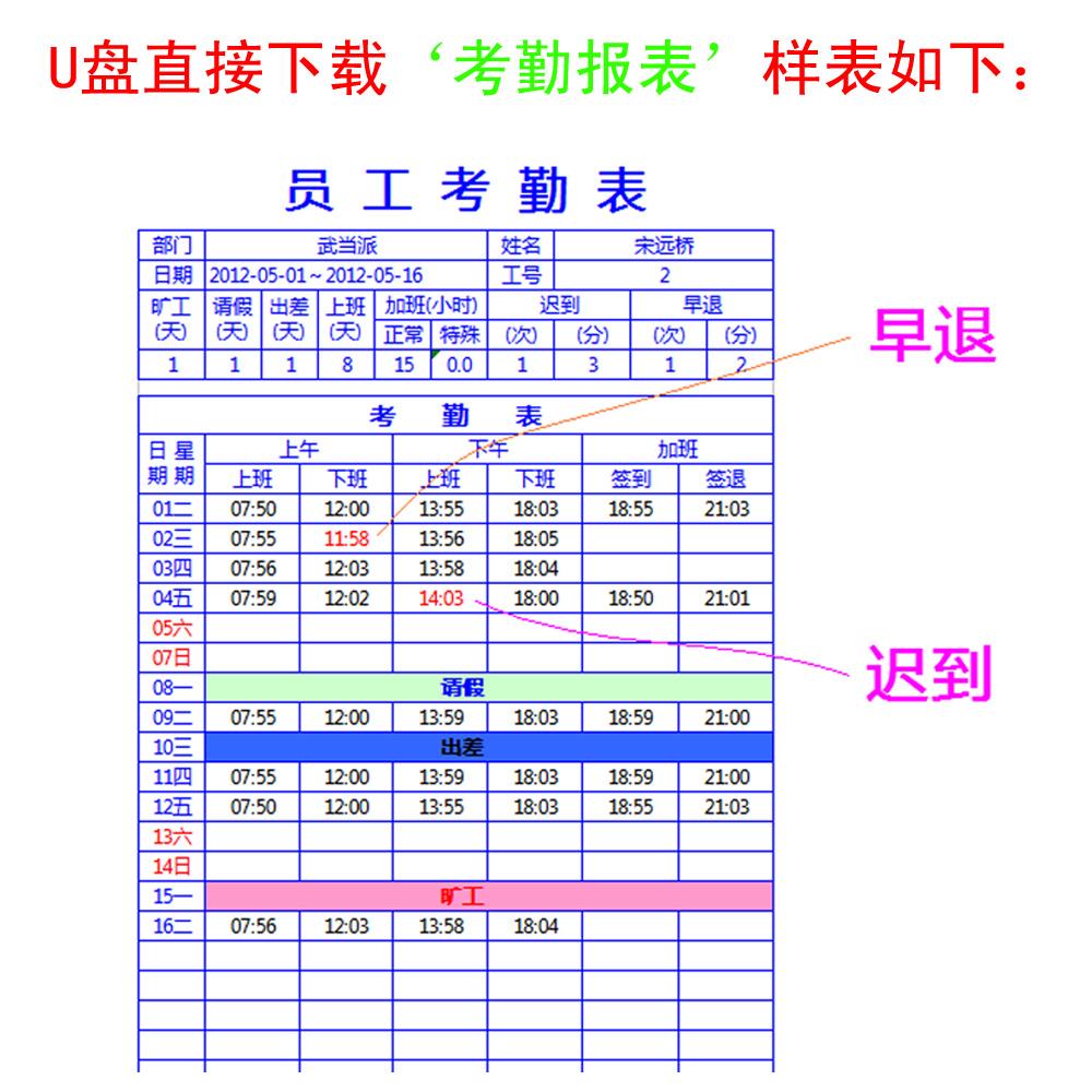Система видеонаблюдения Yi Shang