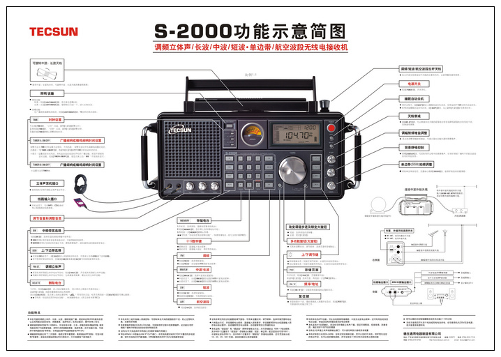 CQ amateur радиоий карты мира
