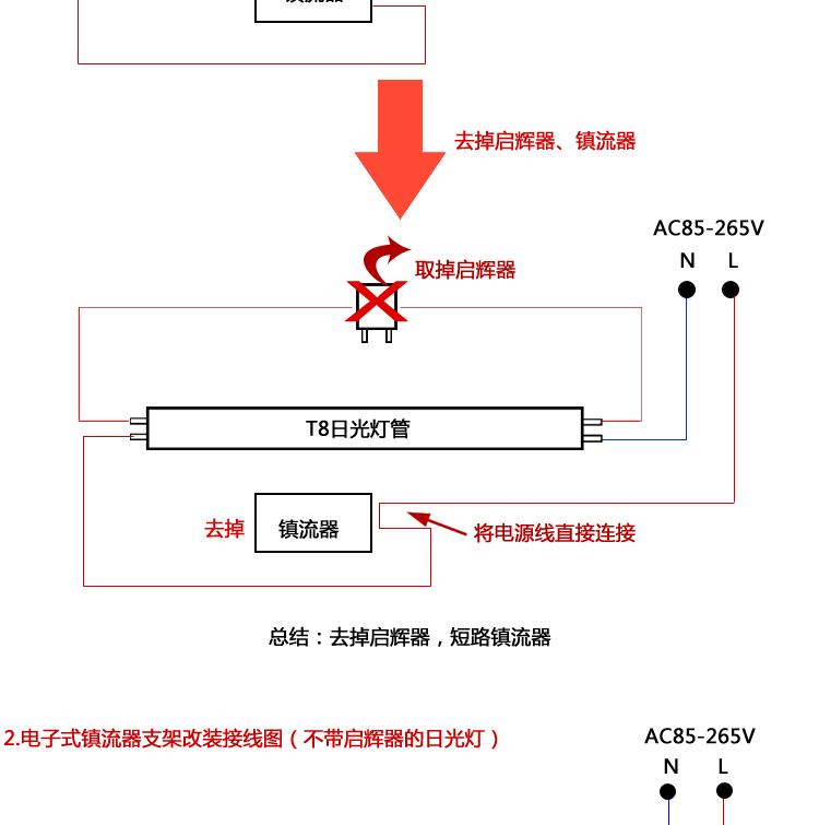 Светодиодная лампа M Yang led  18W 24W 28W T8 LED LED 0.6 1.2 - 41