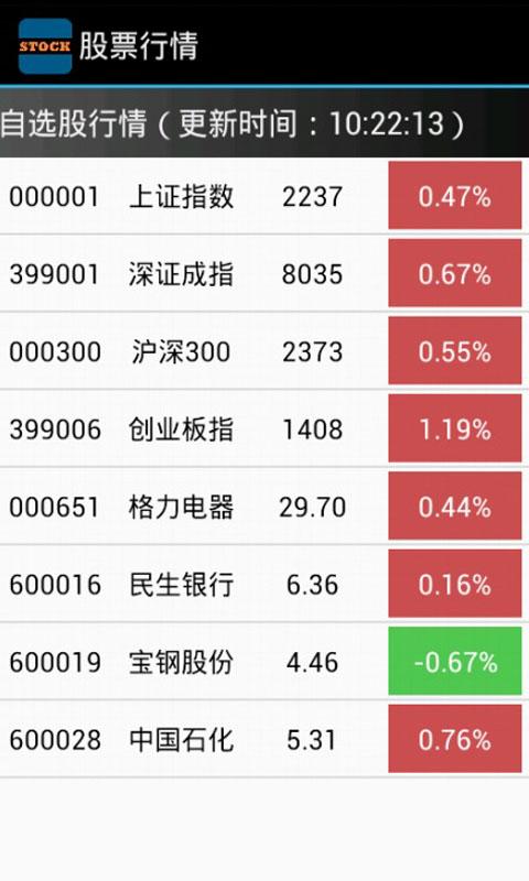 東方財富(300059) _ 股票行情 _ 東方財富網