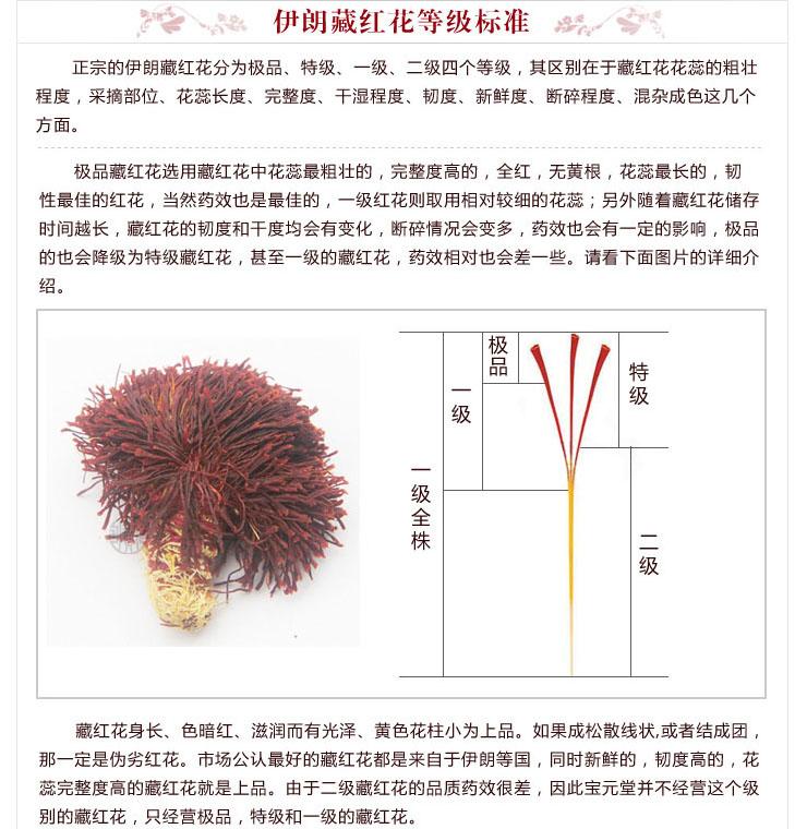 藏红花等级标准