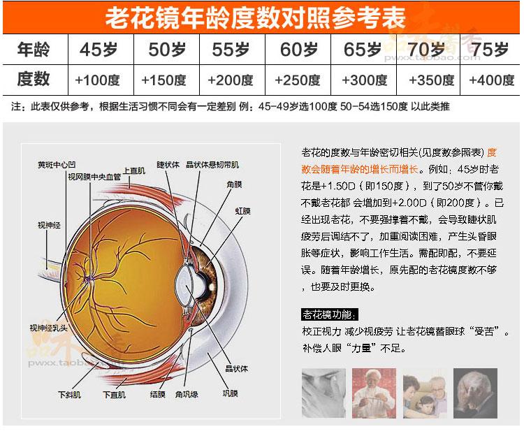 Red sunset Sunset red reading glasses fashion brand ultralight resin optical glasses unisex old elderly eyes 2029