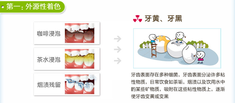 Smiling gram fresh tooth powder tea wash cool scale rapid whitening teeth to dental plaque